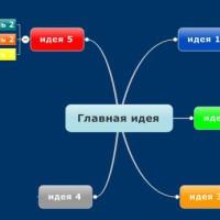 mind_map_4